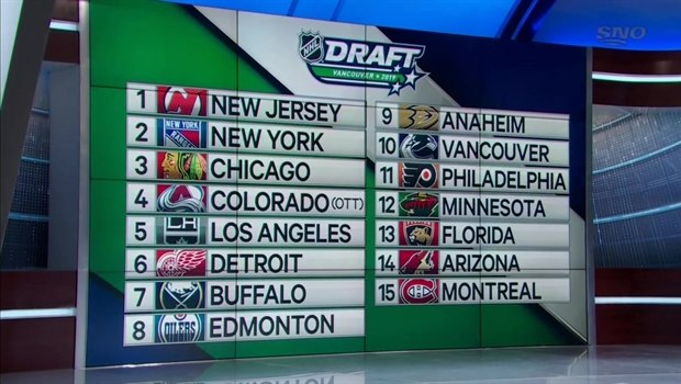 2fc61a76ce6 Could the Edmonton Oilers move down at the NHL Entry Draft?